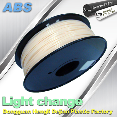 White To Blue Color Changing Filament ABS Filament For 3D Printers